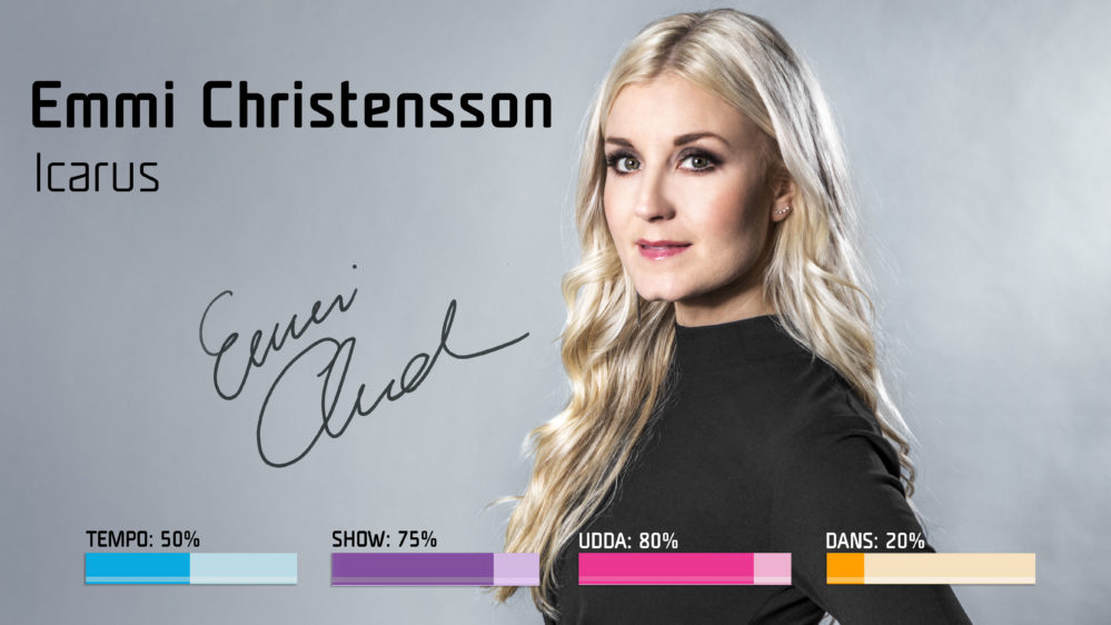 Bidragsbibeln: Emmi Christensson med Icarus i Melodifestivalen2018
