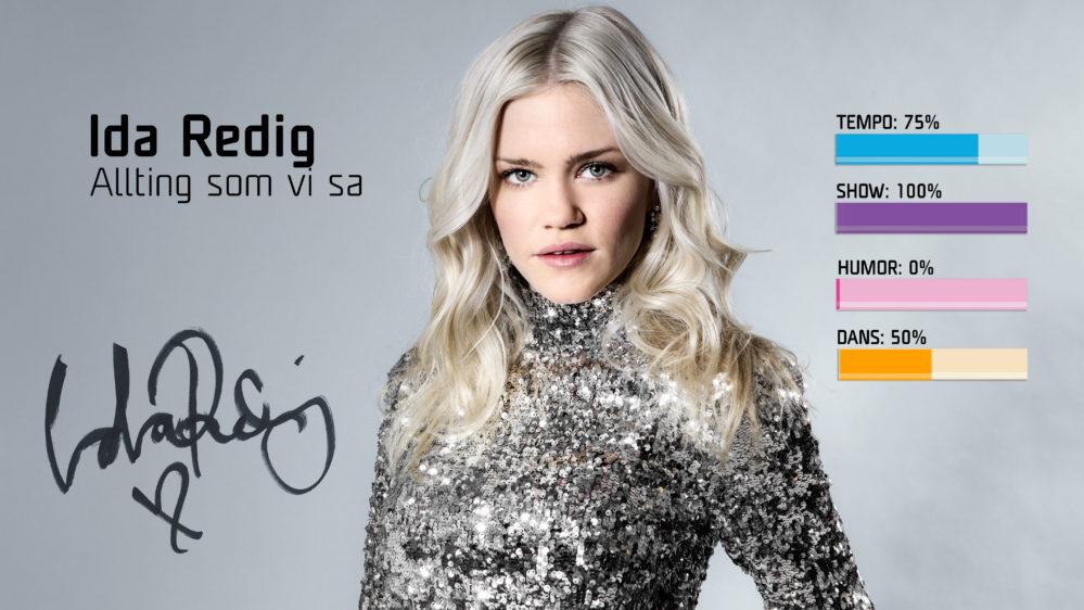Bidragsbibeln: Ida Redig med Allting som vi sa i Melodifestivalen2018