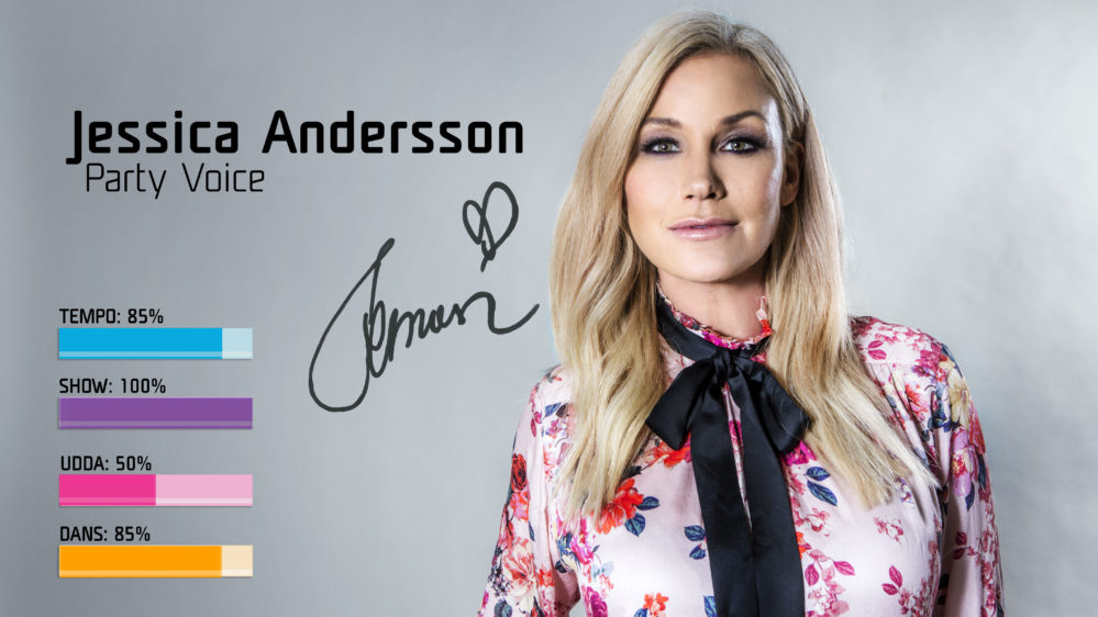 Bidragsbibeln: Jessica Andersson med Party Voice i Melodifestivalen2018