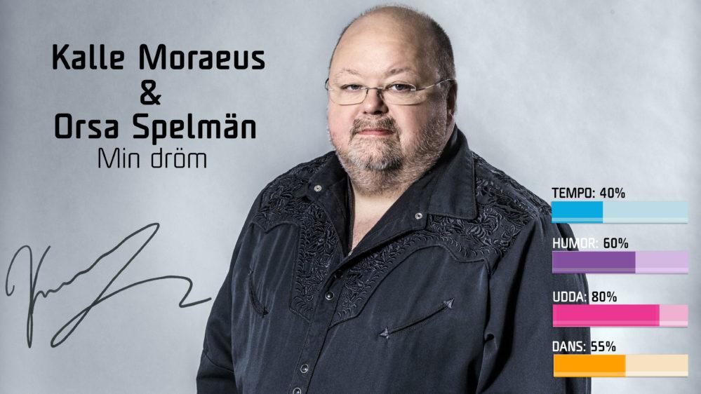 Kalle Moraeus drömmer om framtidstro i Melodifestivalen2018