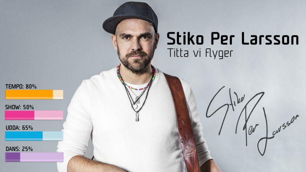 Så klarade Stiko Per Larsson skrivkrampen inför Melodifestivalen 2018