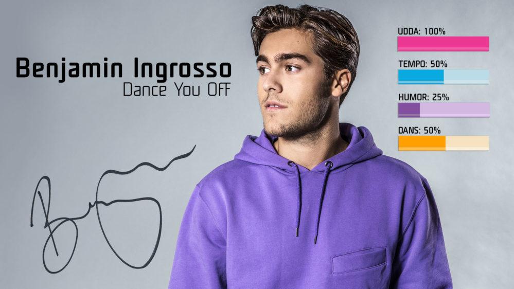 """Bidragsbibeln: Benjamin Ingrosso med """"Dance You Off"""" i Melodifestivalen 2018"""