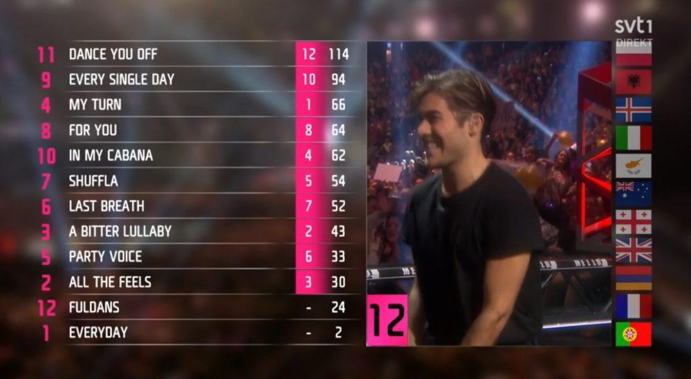 Här är länderna i internationella juryn i Melodifestivalen 2019