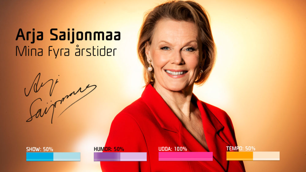 """Bidragsbibeln: Arja Saijonmaa med """"Mina fyra årstider"""" i Melodifestivalen 2019"""