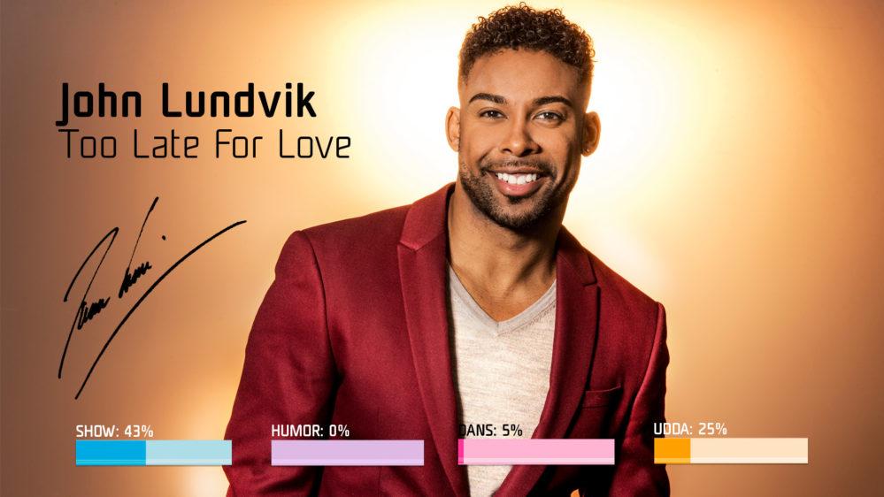 """Bidragsbibeln: John Lundvik med """"Too Late For Love"""" i Melodifestivalen 2019"""