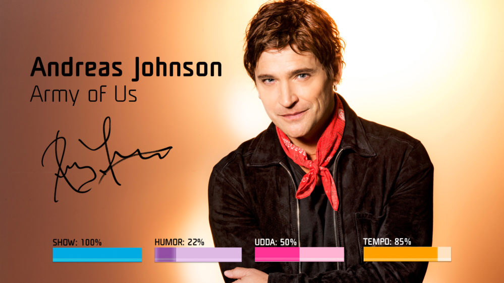 "Bidragsbibeln: Andreas Johnson med ""Army of Us"" i Melodifestivalen 2019"