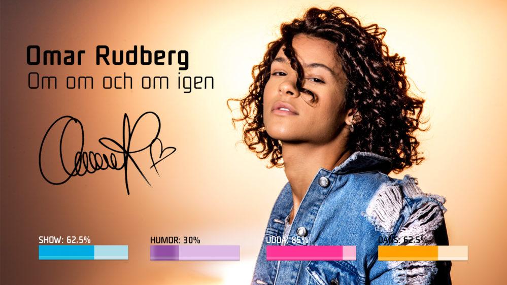 """Bidragsbibeln: Omar Rudberg med """"Om om och om igen"""" i Melodifestivalen 2019"""